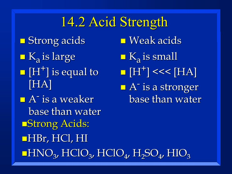 14.2 Acid Strength Strong acids Ka is large [H+] is equal to [HA]
